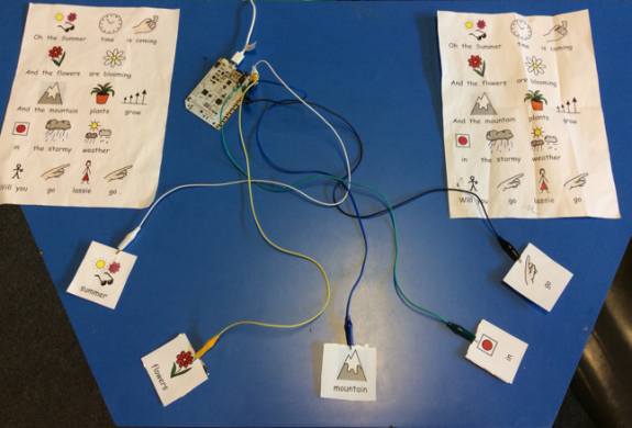 A circuit board connected to paper symbols using crocodile clips.